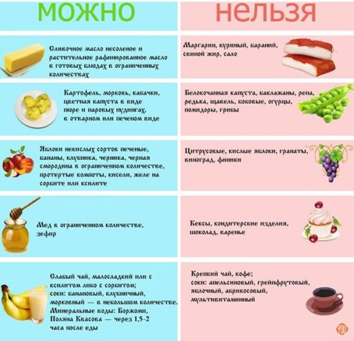 питание для похудения живота для женщин