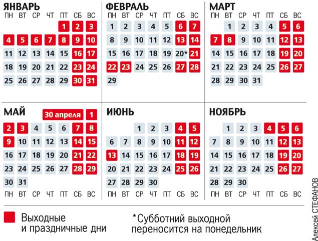 Лунный календарь для стрижек на февраль 2014 года