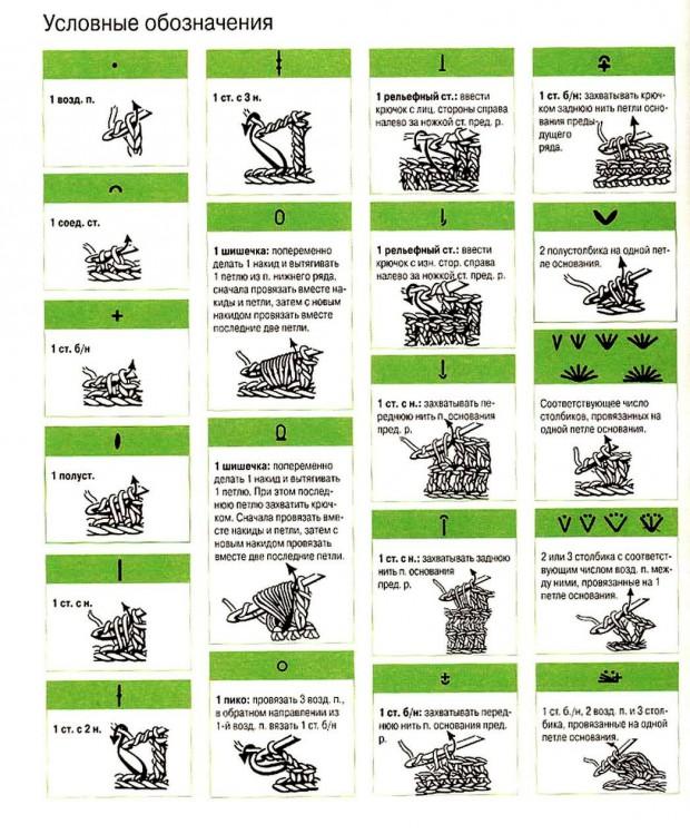 Схема вязки схема салфеток фото 696